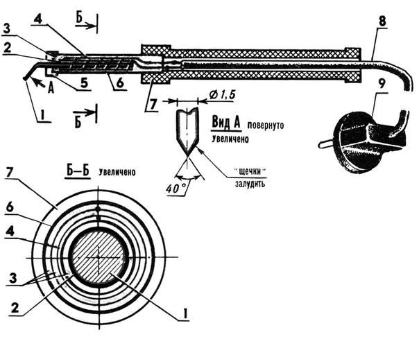 Самодельный паяльник на 12 вольт: как он устроен, как его сделать из резистора своими руками