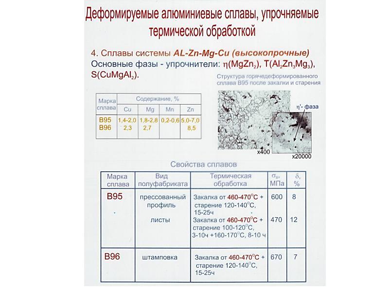 Алюминиевые блоки цилиндров: сплавы – aluminium-guide.com