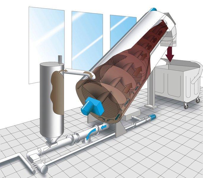 Технология бурения скважин шнековым методом