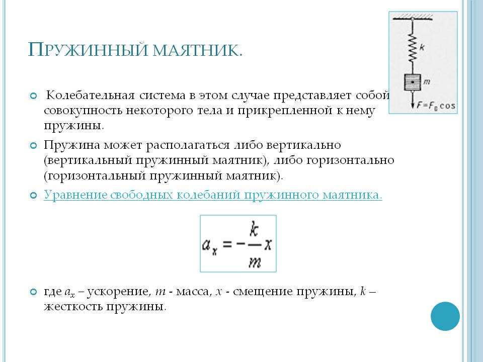 Формулы математического маятника в физике