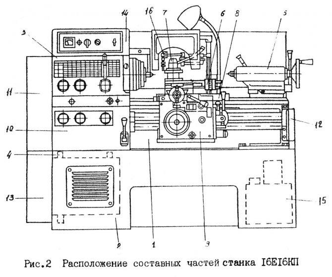 Обзор токарного станка тв-16: компоненты, характеристики, рекомендации