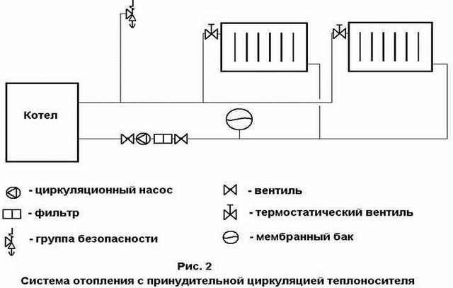 Калькулятор расчета производительности циркуляционного насоса