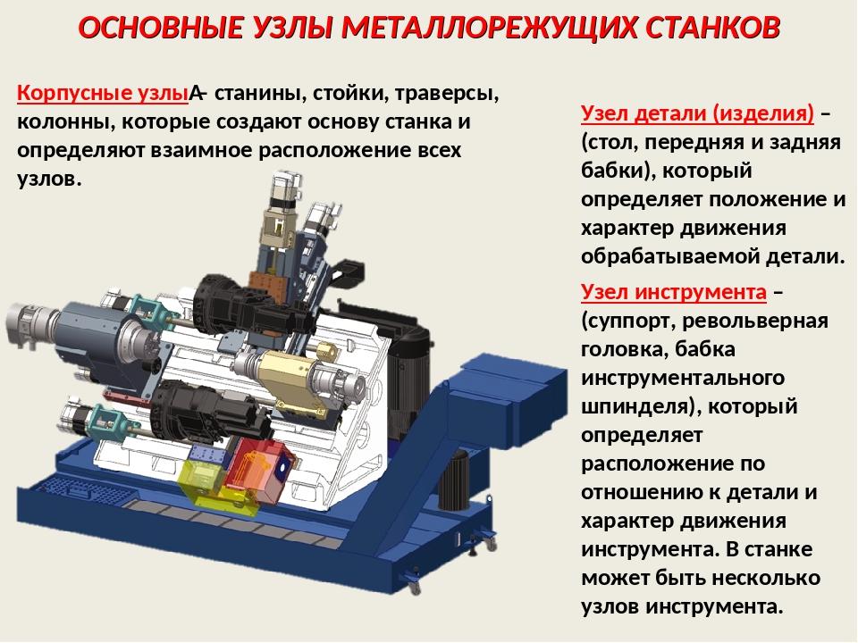 Токарный станок – классификация и разновидности агрегатов
