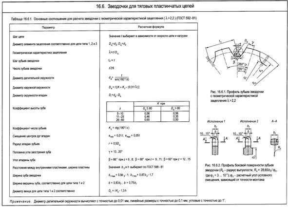 Методические рекомендации расчет цепной передачи