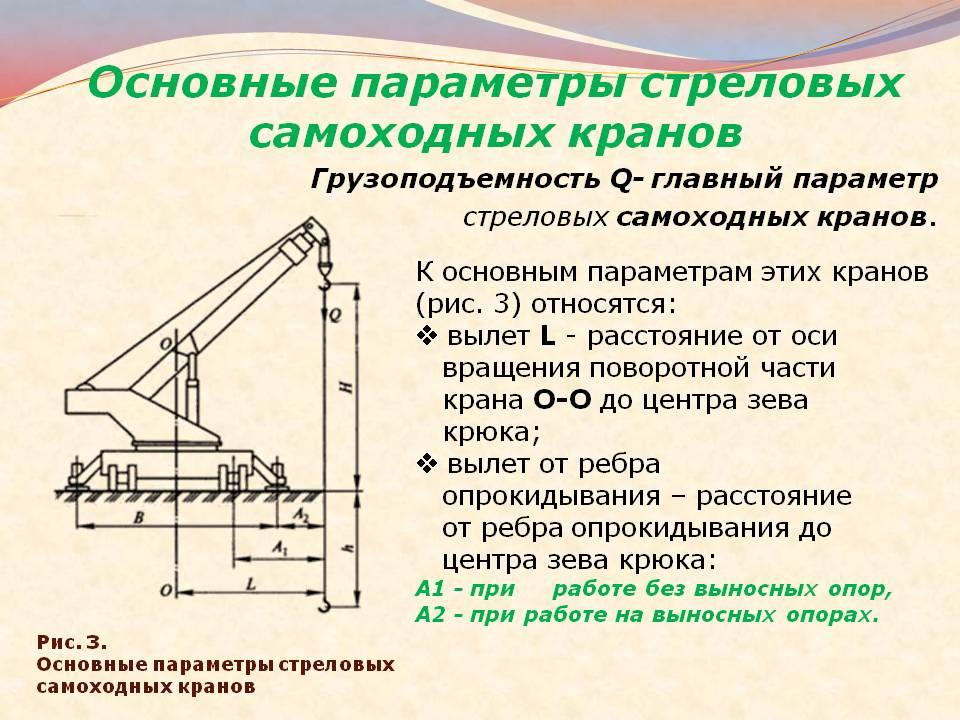 ✅ телескопическая стрела принцип работы - tractoramtz.ru