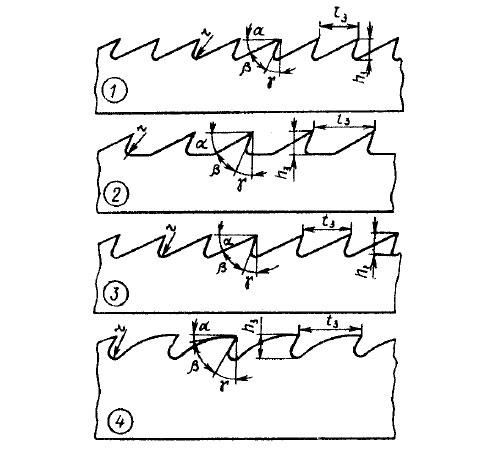 Заточка ленточных пил: как выбрать заточные круги для пил по дереву и металлу? как их правильно точить своими руками? пошаговая инструкция