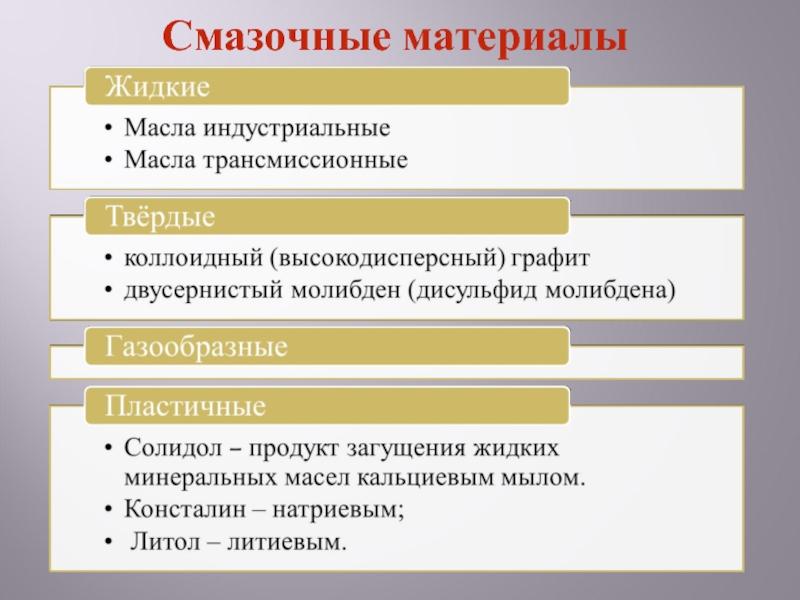 Смазки для автомобиля: основные типы и нюансы применения