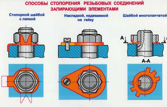 Устройство для установки пружинного стопорного кольца на вал