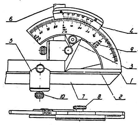Угломер механический: полный обзор, описание, инструкция по применению, виды и отзывы