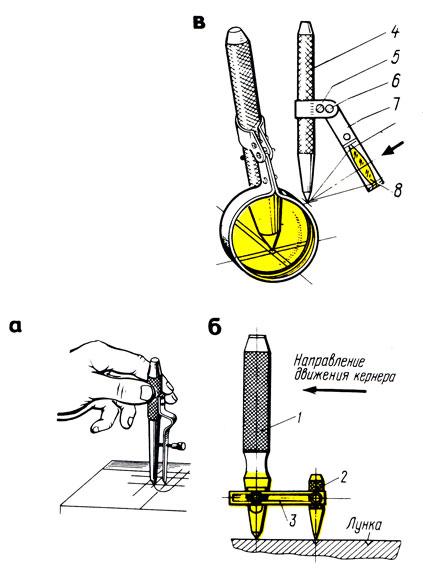 8.3. оборудование, инструмент и приспособления