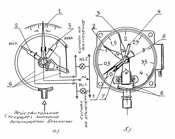Экм электроконтактный манометр принцип действия - все об электричестве