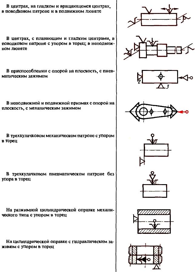 Sсhuhk: базирование и закрепление тонкостенных деталей