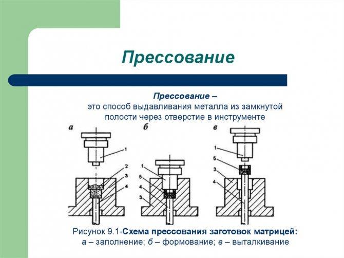 Способ дорнования отверстий и устройство для его осуществления - домашний мастер