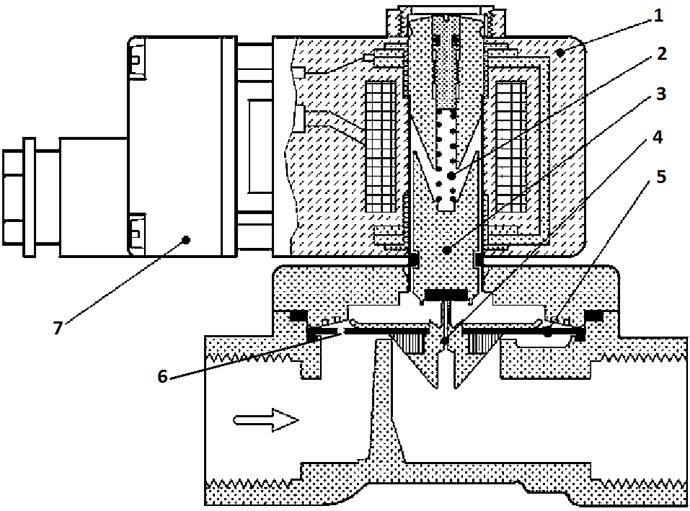 Соленоидный электромагнитный клапан: характеристика запирающих устройств – советы по ремонту