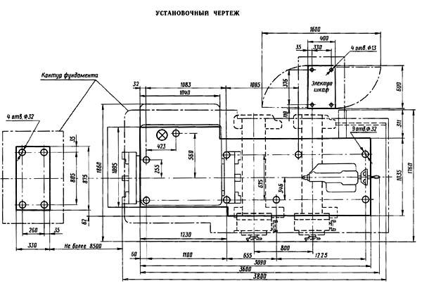Трубонарезной станок 1н983: технические характеристики, паспорт, устройство