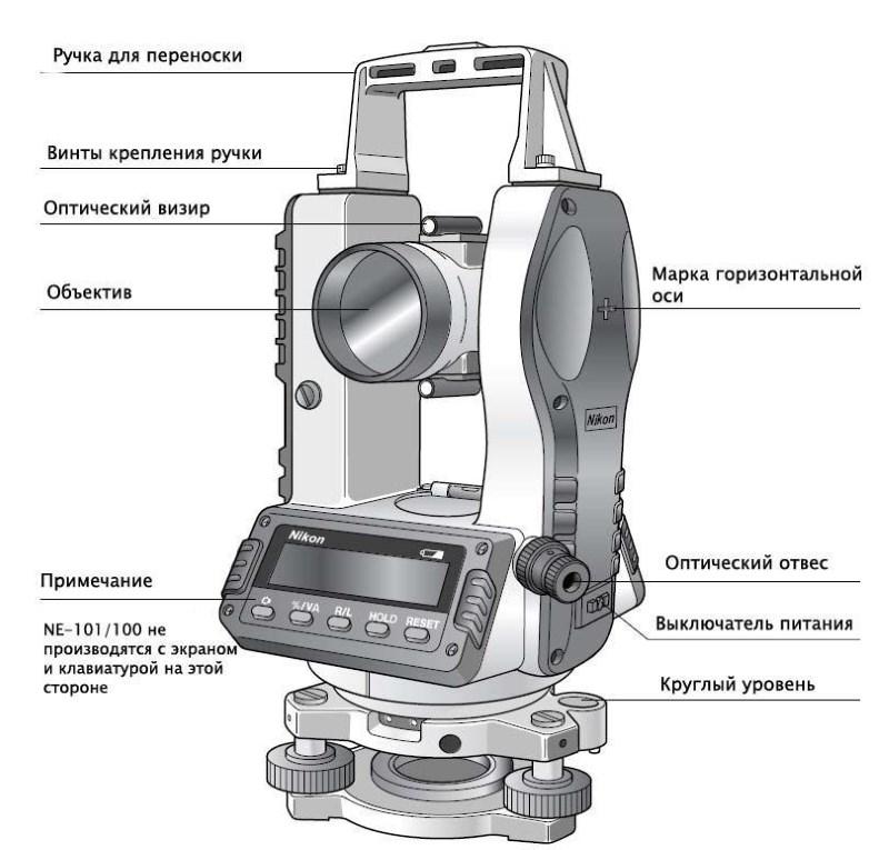 Как проверить оптический нивелир на точность