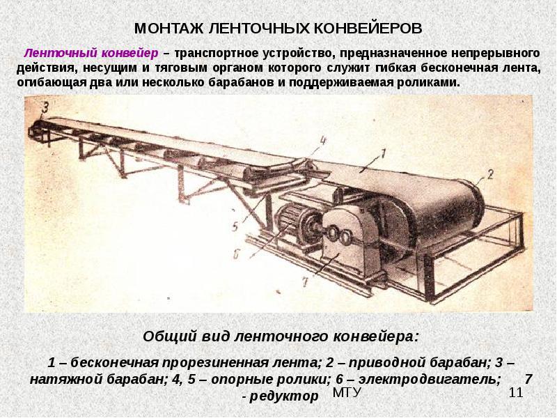 Ленточный конвейер: гост, устройство, типы, применение, принцип работы