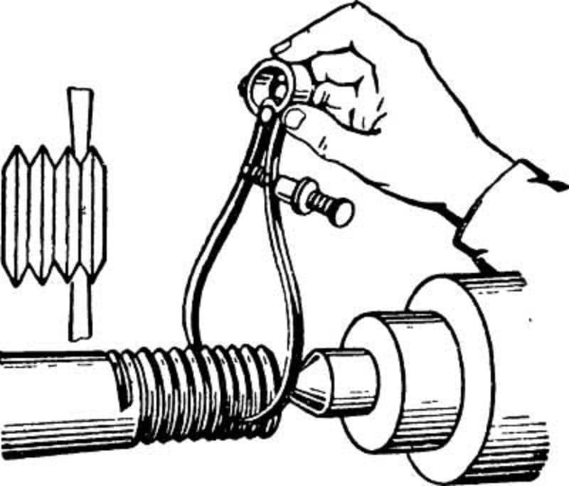 Какими методами проводят измерение резьбы?