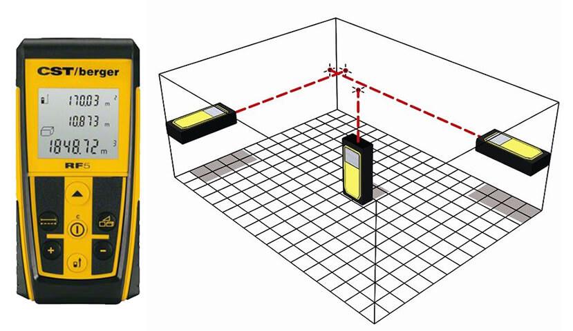 Как работать с лазерными рулетками – инструкция по применению