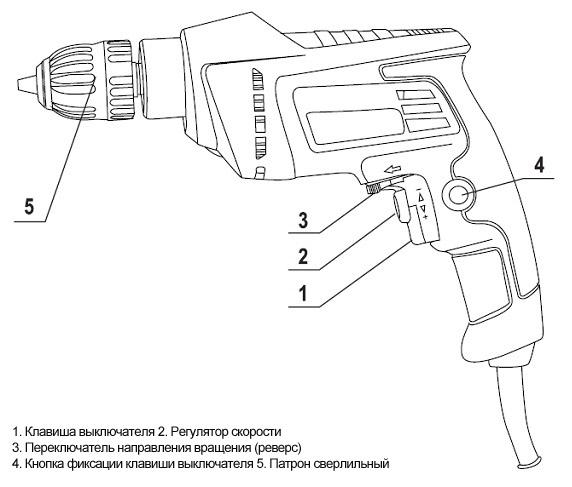 Двигатель для шуруповерта технические характеристики