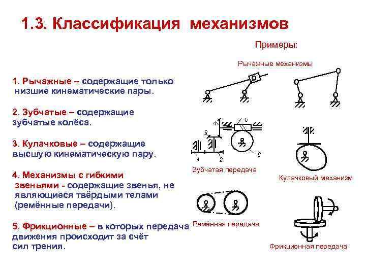 Теория механизмов и машин (тмм) — курс лекций с примерами и образцами решения, основными формулами и законами