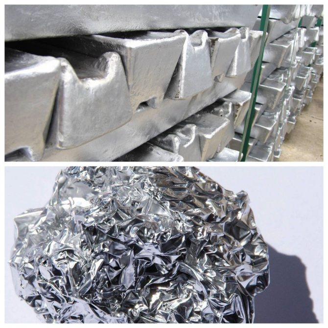 Алюминиевые сплавы — марки, свойства и применение