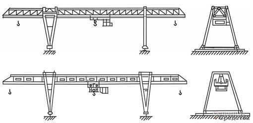 Описание, параметры и модельный ряд козловых кранов