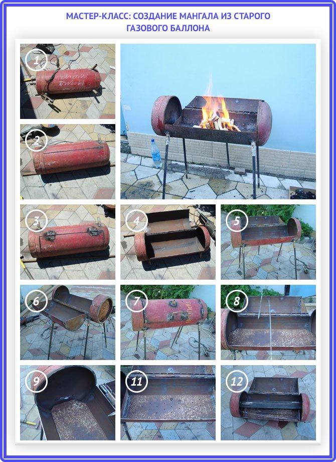 Как сделать мангал из газового баллона: разметка, раскрой, сборка