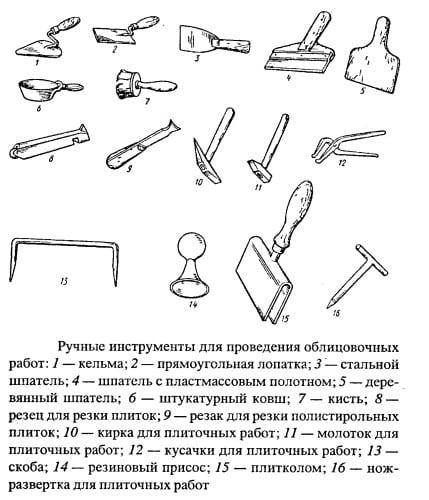 Инструмент мастера-плиточника: что необходимо для выполнения качественной работы