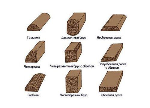 Пенофол фольгированный: технические характеристики и особенности использования