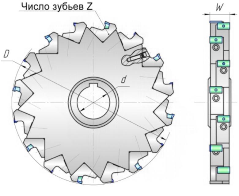 Основные геометрические параметры лезвий фрез
