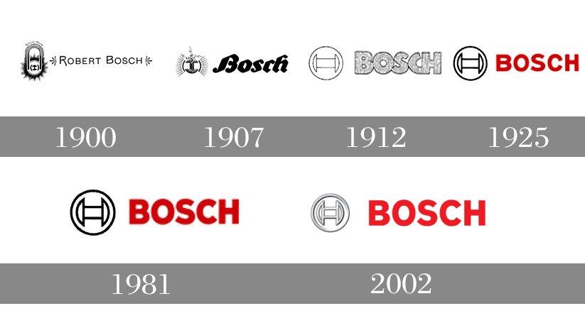 25 лет в россии: компания bosch об успехах, особенностях бизнеса, конкурентах и автопроизводителях - журнал движок.
