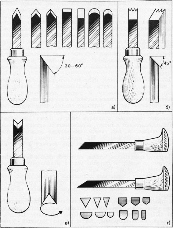 Инструкция - как правильно гравировать по металлу - мозгочины