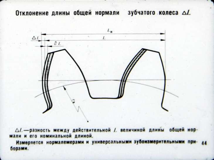 Министерство образования российской федерации - ноготков о.ф. измерительные размеры зубчатых колес - n1.doc