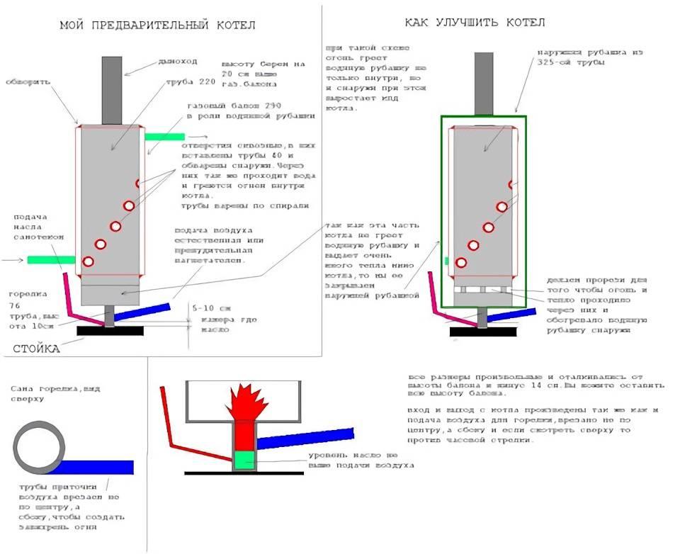 Горелка на отработке: чертежи. как сделать горелку на отработке