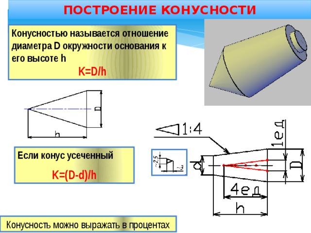 Как сделать конусность и уклоны в компасе
