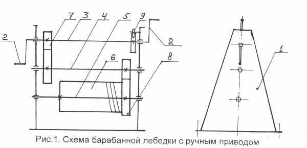 Электрическая лебедка – что это, устройство, принцип работы, особенности разных видов