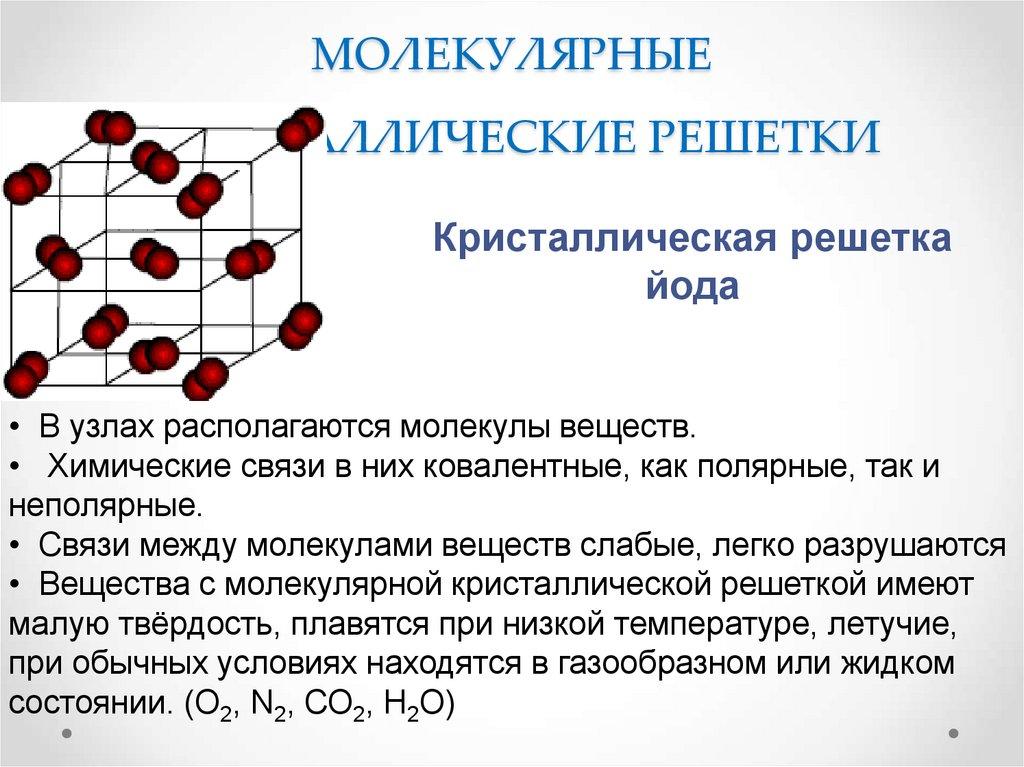 Мартенсит и мартенситные стали: структура, кристаллическая решетка, свойства