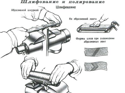 § 10. притирка. притирочные инструменты и материалы.
