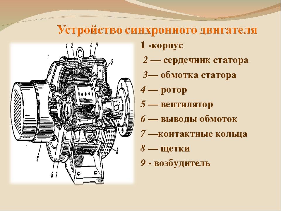 Коллекторный электродвигатель: достоинства, недостатки, область применения