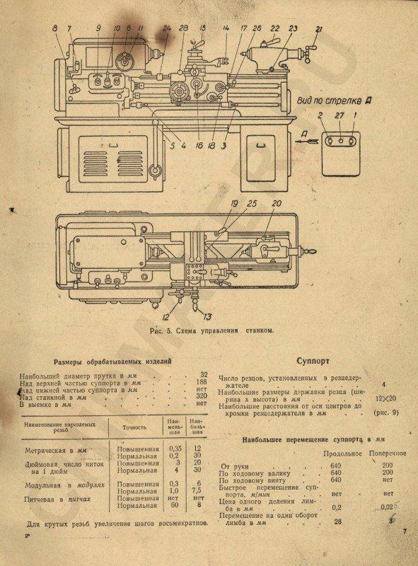 1м61. токарно-винторезный станок. паспорт, характеристики, схема, руководство