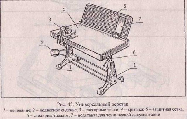 Как сделать слесарный верстак своими руками