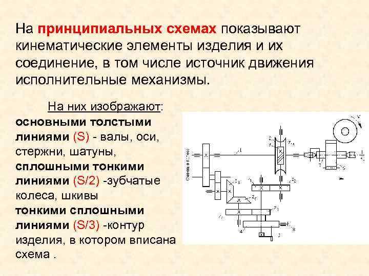 Кинематическая схема токарного станка