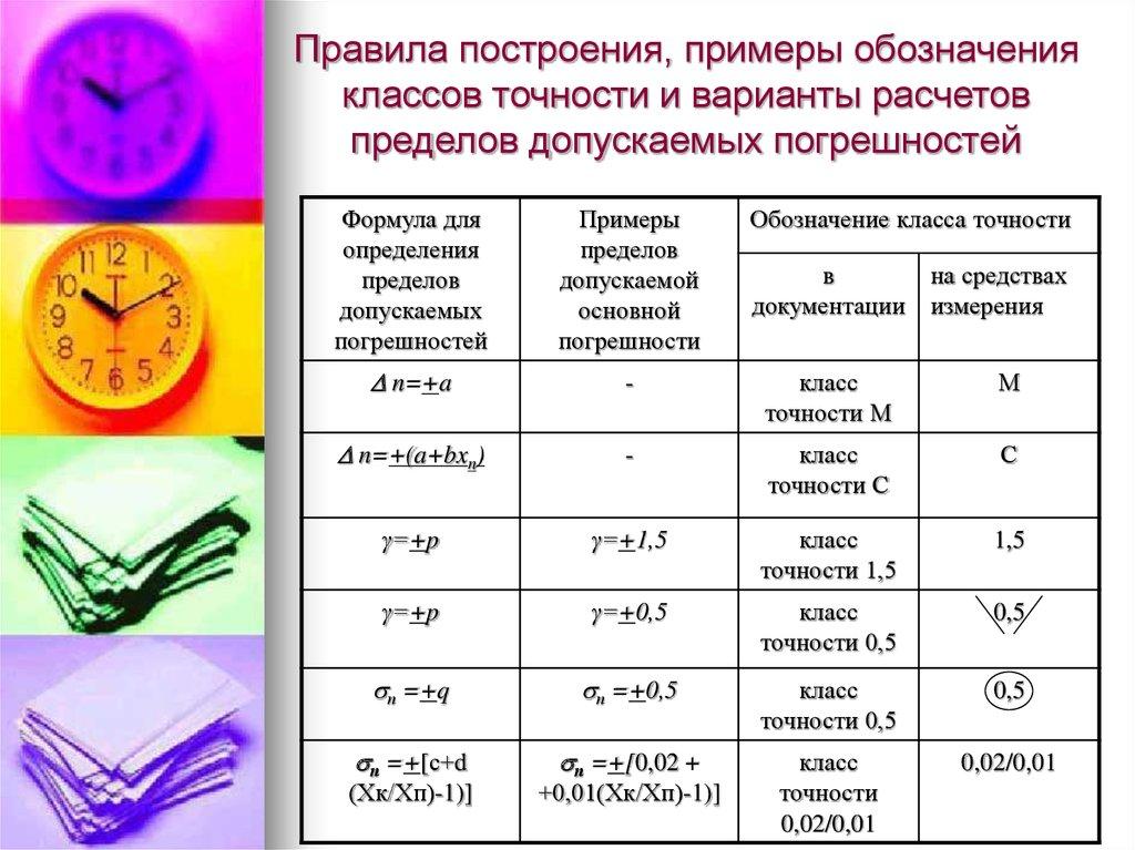 Понятие измерения. типы шкал. классификация измерений