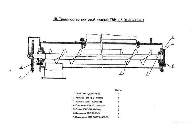 Шнековый транспортёр: описание и устройство, разновидности, сферы применения