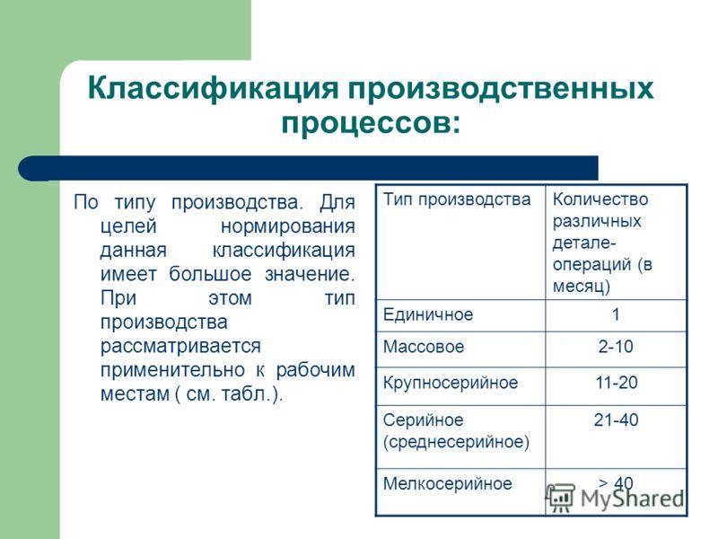 16.понятие о производственном процессе. классификация производственных процессов. шпаргалка по экономике предприятия.