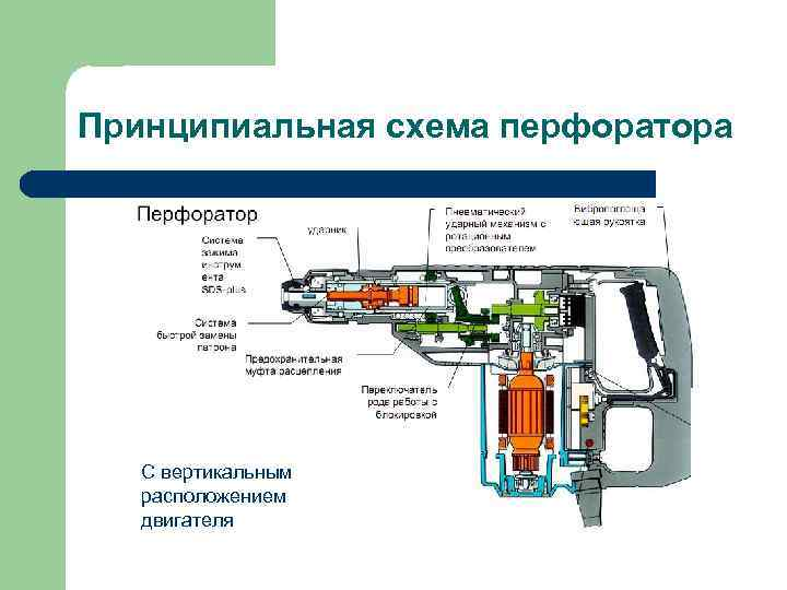 Устройство и принцип работы перфоратора: как работает ударный механизм, режим работы, энергия удара
