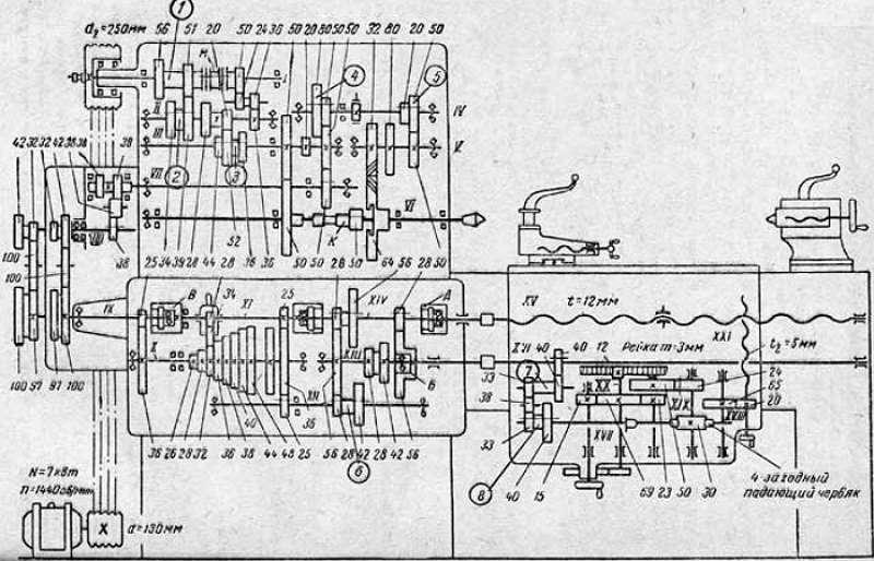 Токарный станок 1к62д: инструкция по эксплуатации, характеристики