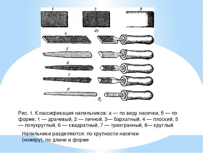 Напильники по металлу (40 фото): набор надфилей и другие виды, электронапильники и их размеры. маркировка по госту, номера насечек и зернистость