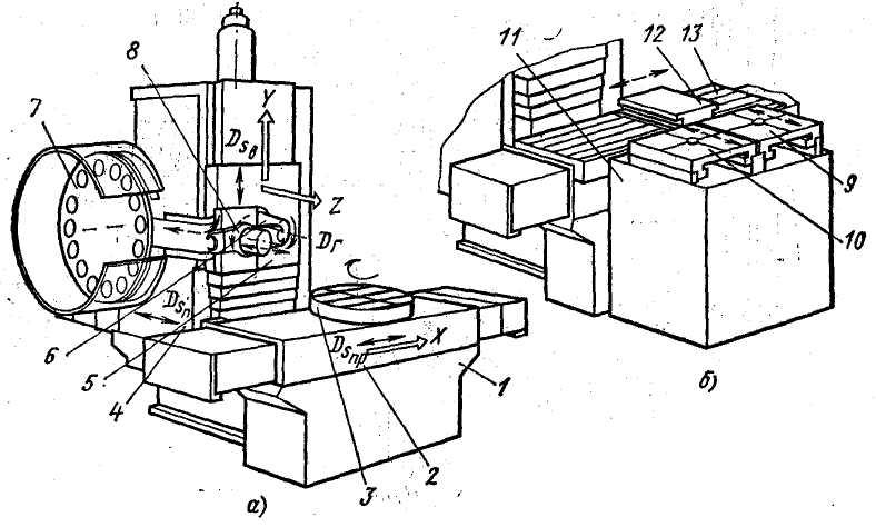 Сборка фрезерного стола своими руками по шагам: инструкция по монтажу